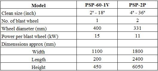 Thông số kỹ thuật máy phun bi làm sạch ống